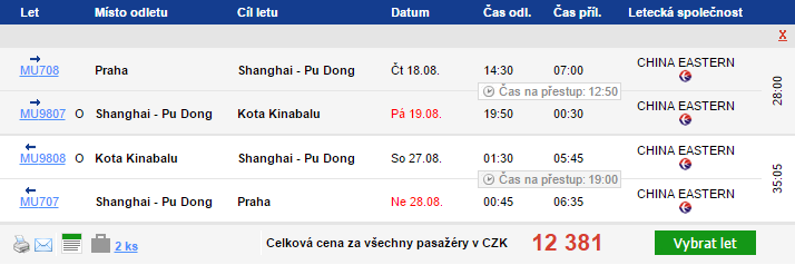 Borneo z Prahy za 12 381 Kč