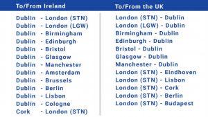 Ryanair prodloužil platnost omezeného letového řádu
