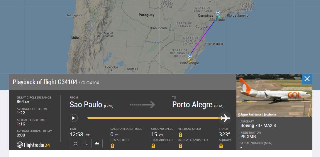Záletník 6: Boeing 737 MAX vzlétl jako Fénix z popela
