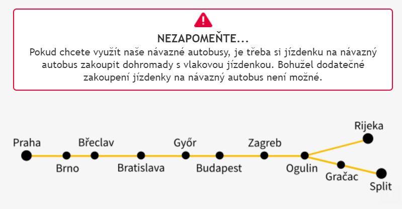 Regiojet: vlakem do Chorvatska