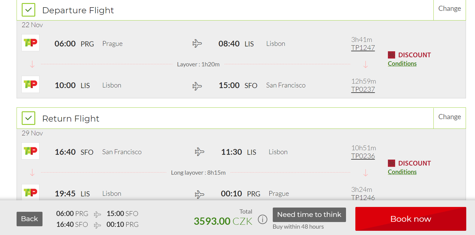 San Francisco z Prahy s TAP Portugal